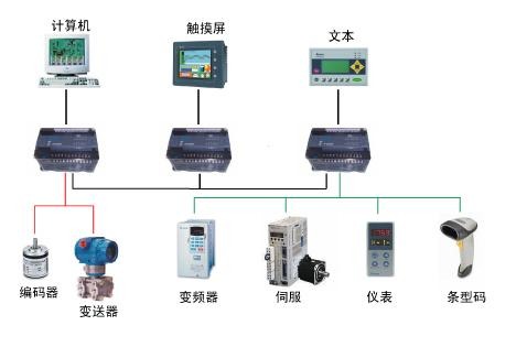 数据采集系统  四, 智能多路采集控制器wxjt-ai4q2x8y6控制器接线端子
