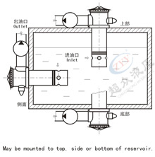 箱外自封式吸油过滤器(原LXZ系列)