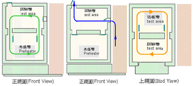 LTS-50蓄温式冷热冲击试验机