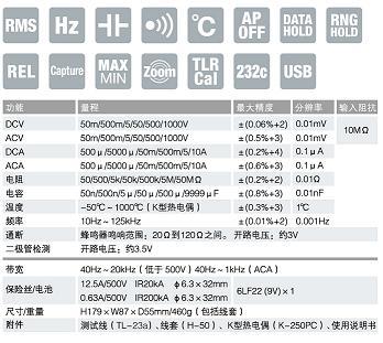 PC510a数字万用表|日本三和Ssanwa数字万用表 技术参数
