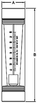 king flowmeters 7200 Series
