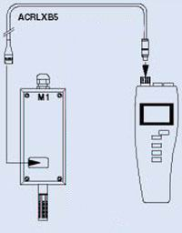 M12D2HT-3X 温湿度变送器