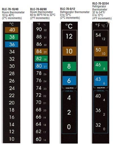 RLC-70测温纸|omega测温纸|美国omega可逆测温纸
