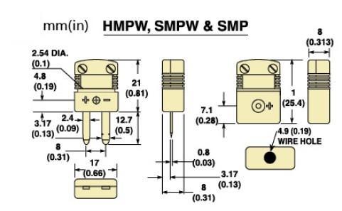 SMPW-(*)-M系列微小迷你型热电偶插头|SMPW-(*)-F系列微小迷你型热电偶插座
