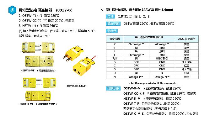 OSTW-(*)-MF系列标准型美国omega热电偶插头插座