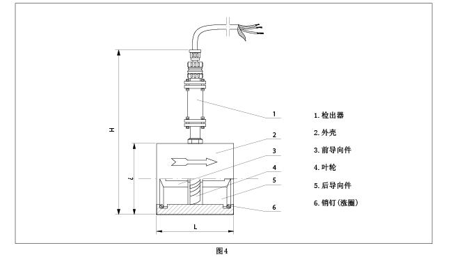 金属管浮子流量计,温度计,流量计 102517113916       仪表结构形式分