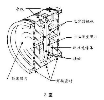 SP3051高精度智能变送器