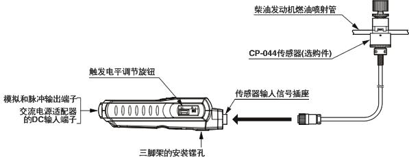 GE-1400柴油發動機轉速表