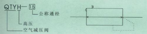 qtyh-25;高压空气减压阀图片