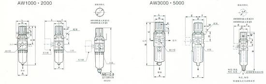 aw系列自动排水过滤减压阀图片