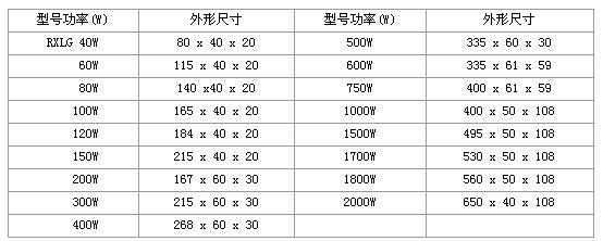 铝合金电阻器RXLG
