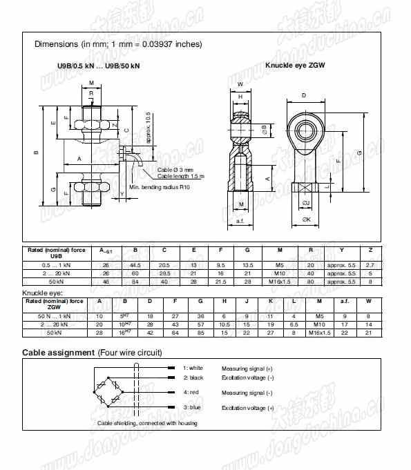 仪表展览网 展馆展区 传感器/变送器 力学量传感器/变送器 u9b - 结构