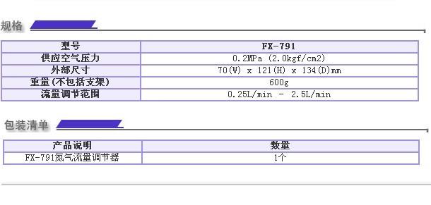 氮气流量计算_现用来测量氮气流量_氮气重量计算