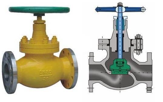 日式天然气截止阀 结构图: 操作原理和结构说明