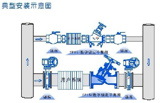 sp45数字锁定平衡阀