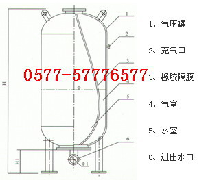 隔膜式气压罐结构说明图图片