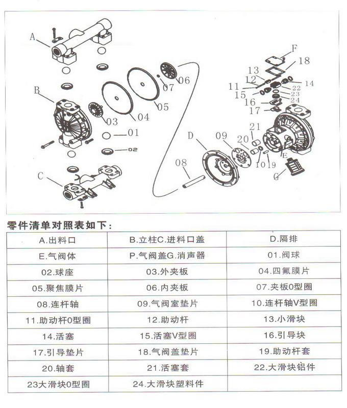 气动隔膜泵内部结构图图片