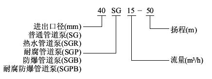 SG系列管道泵