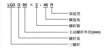 LQG三螺杆泵(保温型沥青泵)