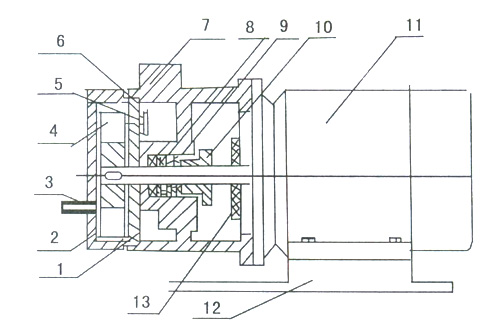 SK型直联式水环式真空泵