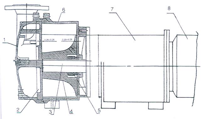 2BV系列水环式真空泵及压缩机