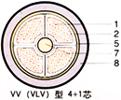 耐火电缆耐火电缆-聚氯乙烯绝缘耐火布电缆