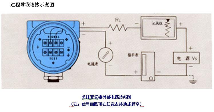 1151壓力變送器/1151差壓變送器