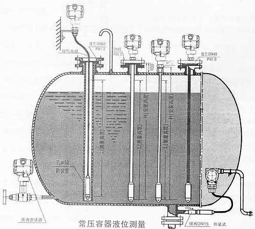 B0805投入式靜壓液位變送器
