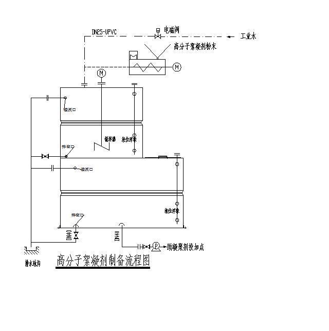 双槽式全自动絮凝剂配制系统