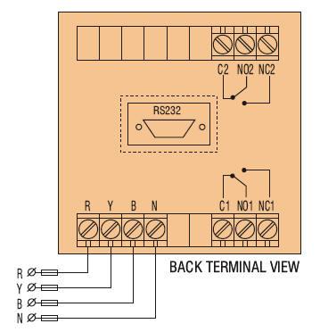 电压扫描控制器