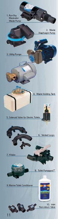 船用抽水马桶调节剂 用于清洗