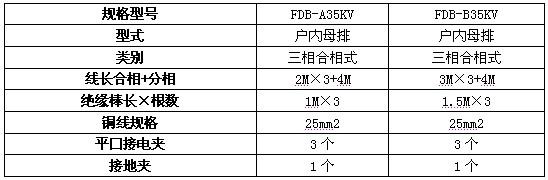 FDB-A/B35KV接地线