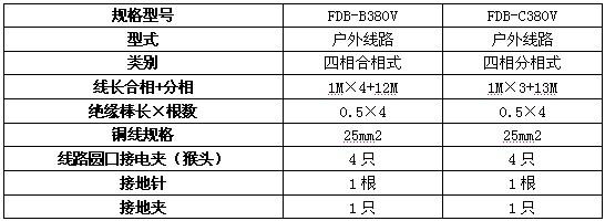 FDB-B/C380V接地线