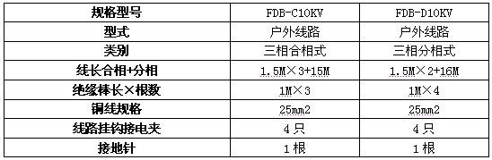 FDB-C/D10KV接地线