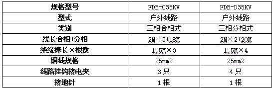 FDB-C/D35KV接地线