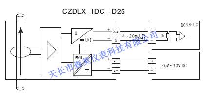 CZDLX系列穿孔式直流电量变送器 电流互感器图片