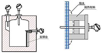 炉温测量的安装实例&超低温测量的安装实例