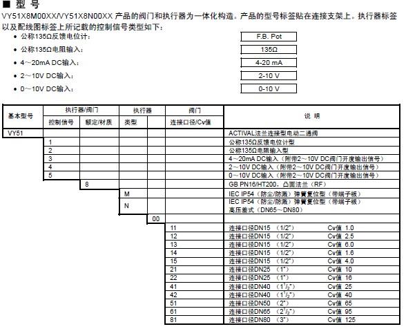 山武阀门VY5115M0011/VY5125M0012/VY5136N0014