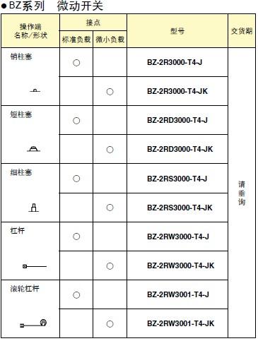 yamatake日本山武微动开关BZ-2RW0113-T4-J