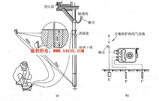 接地电阻测试仪教程(图)