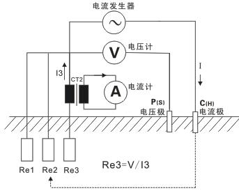 ct系统原理结构图