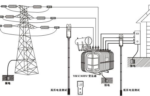 60kv高压电流表测试技巧