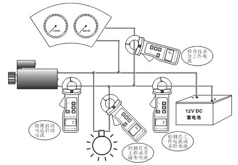技术规格 功 能 交直流漏电流,电流测量,汽车直流