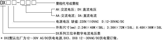 DX-DA数字直流电流表头|东崎TOKY仪表|3位半数显直流电流表 选型说明