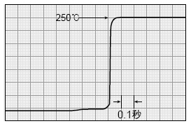 RKC ST-50|RKC热电偶ST-50