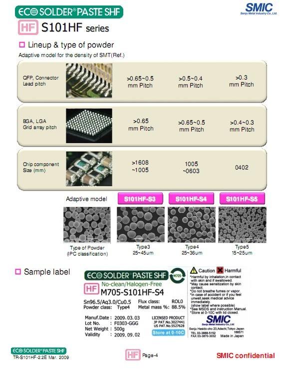 M705-S101HF-S4