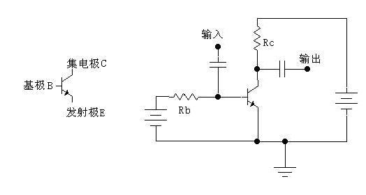 三极管放大的基本电路