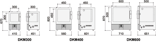 DKM Dimensions