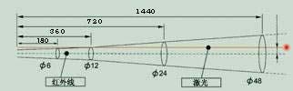 DT-8835二合一红外测温仪