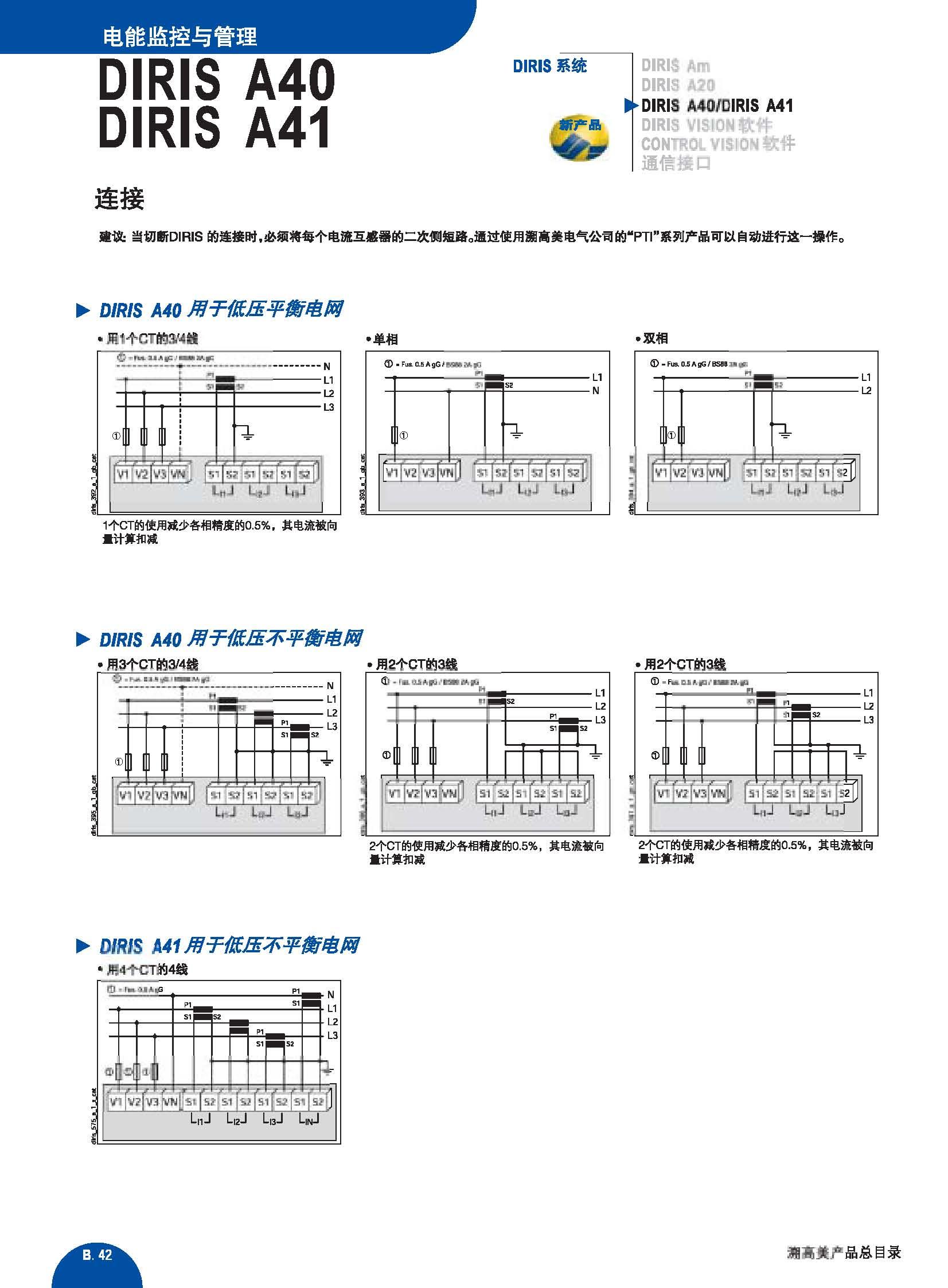 多功能电力测量仪表